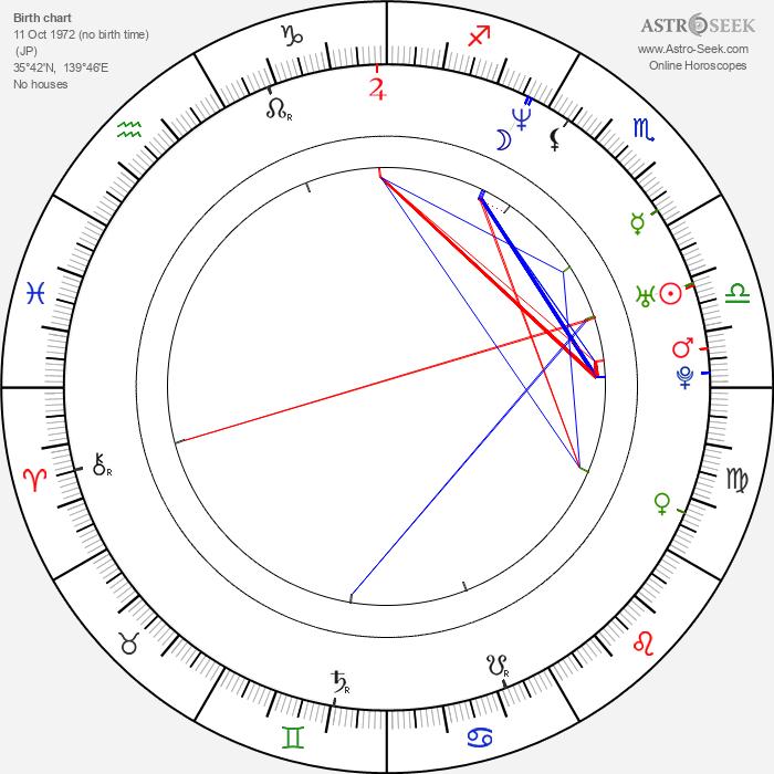 Kyoko Ina - Astrology Natal Birth Chart