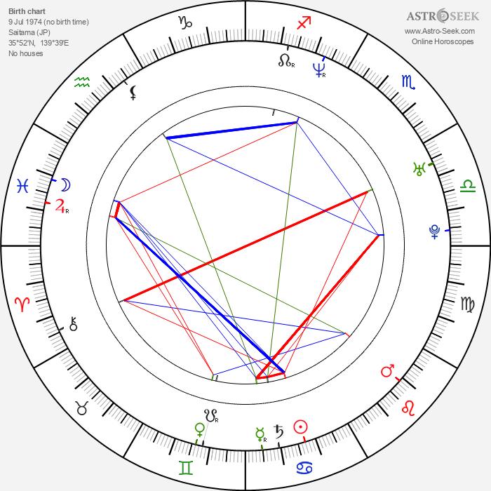 Kyôko Inukai - Astrology Natal Birth Chart