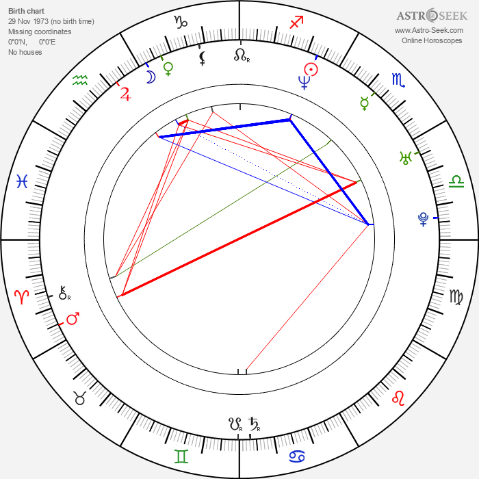 Kyrre Hellum - Astrology Natal Birth Chart