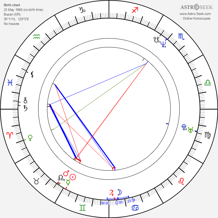 Kyung-taek Kwak - Astrology Natal Birth Chart