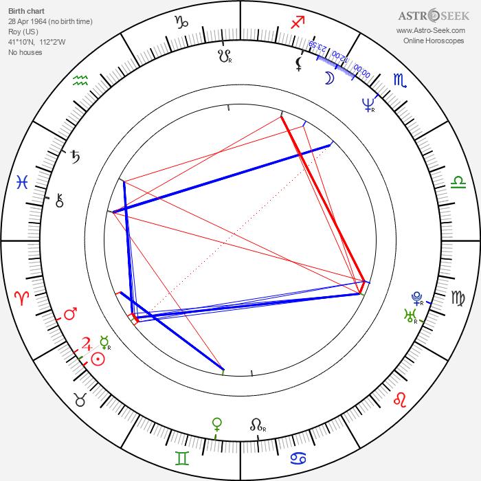 L'Wren Scott - Astrology Natal Birth Chart