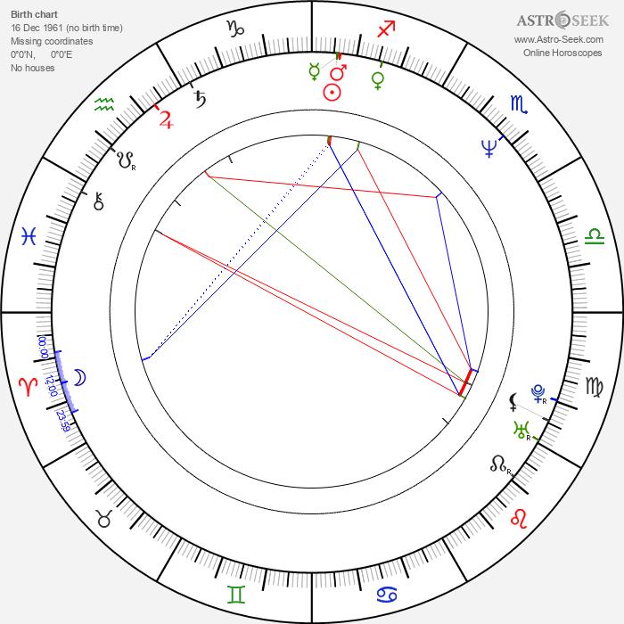 La Chanze - Astrology Natal Birth Chart