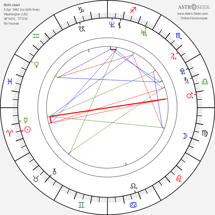 Lacey Duvalle - Astrology Natal Birth Chart