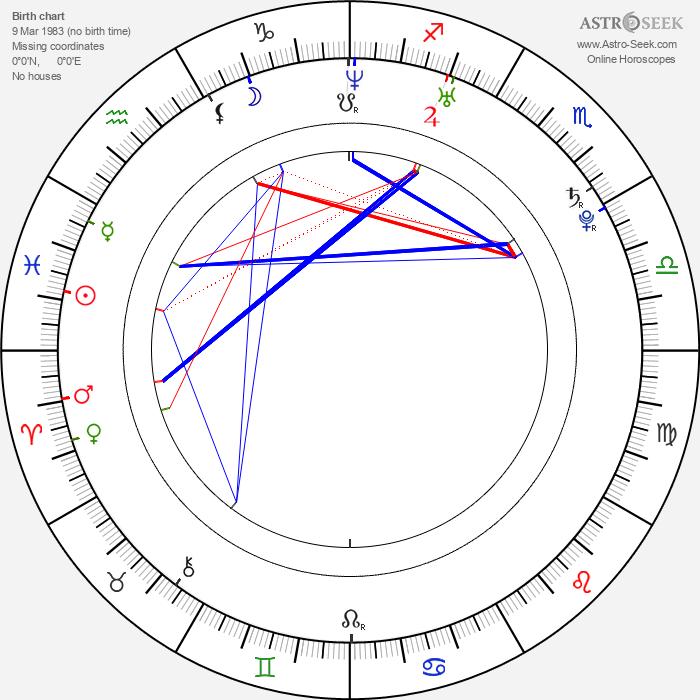 Lacey Mael - Astrology Natal Birth Chart