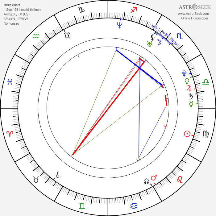 Lacey Sturm - Astrology Natal Birth Chart