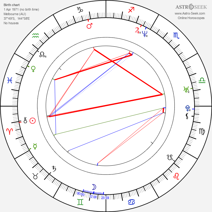 Lachy Hulme - Astrology Natal Birth Chart