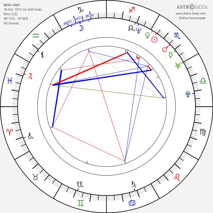 Lada Jelínková - Astrology Natal Birth Chart