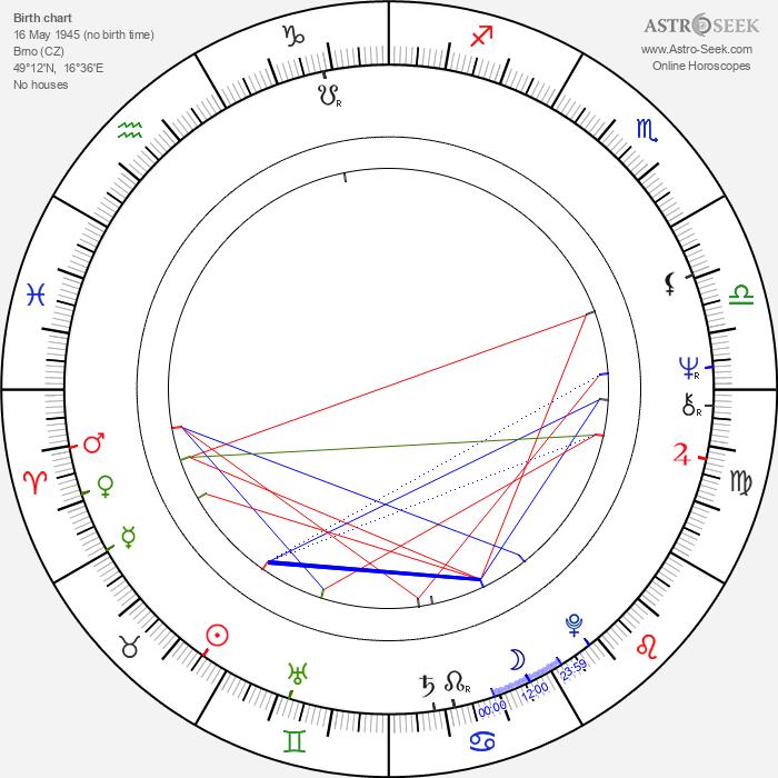 Laďa Kerndl - Astrology Natal Birth Chart