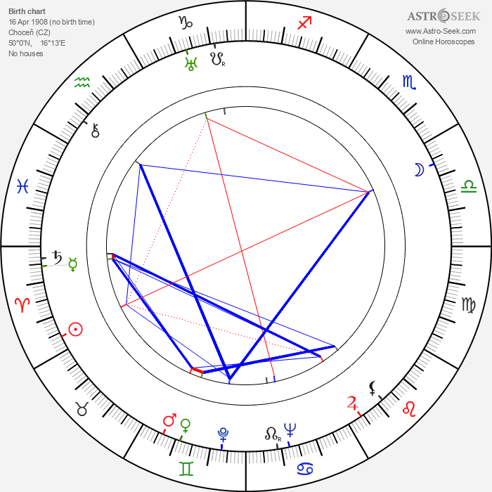 Ladislav Brom - Astrology Natal Birth Chart