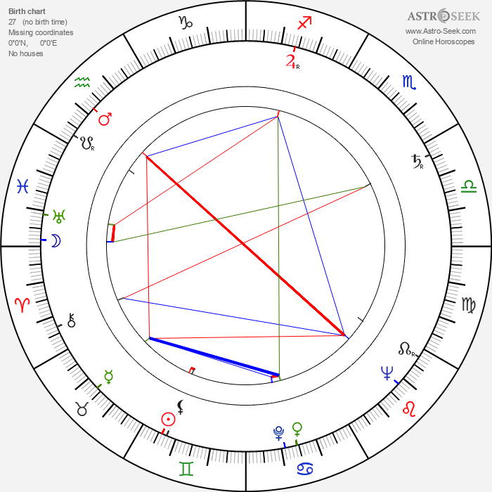 Ladislav Chudík - Astrology Natal Birth Chart
