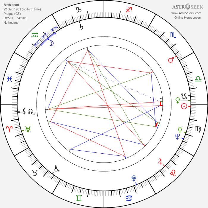 Ladislav Fialka - Astrology Natal Birth Chart