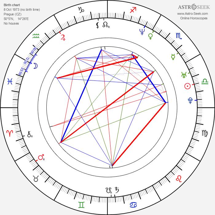 Ladislav Frej Jr. - Astrology Natal Birth Chart