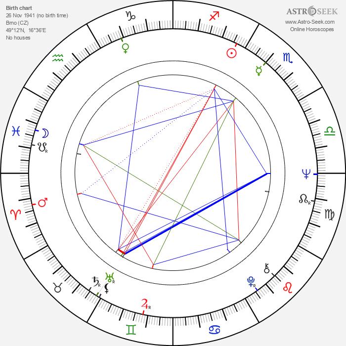 Ladislav Frej Sr. - Astrology Natal Birth Chart