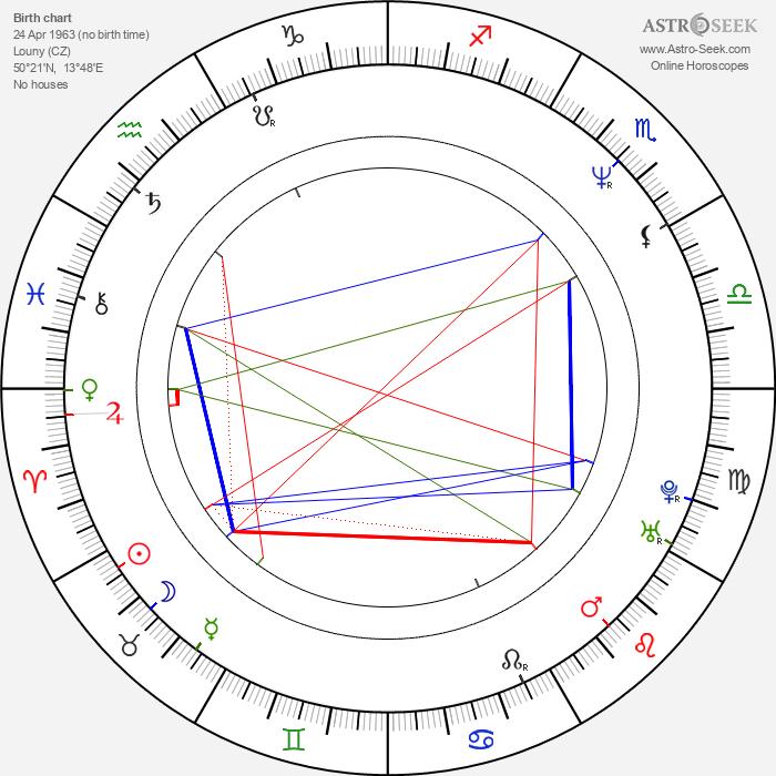 Ladislav Křížek - Astrology Natal Birth Chart