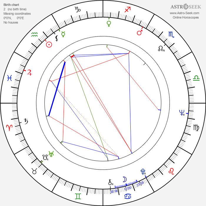 Ladislav Mrkvička - Astrology Natal Birth Chart