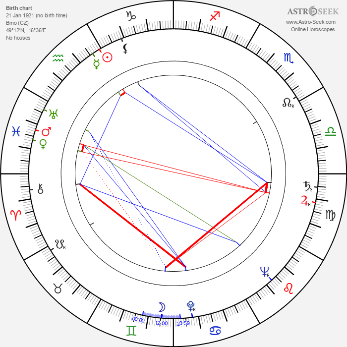 Ladislav Navrátil - Astrology Natal Birth Chart