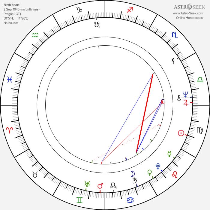 Ladislav Potměšil - Astrology Natal Birth Chart