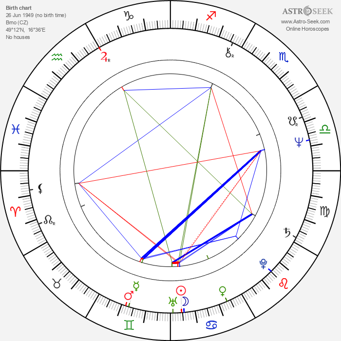Laďka Kozderková - Astrology Natal Birth Chart
