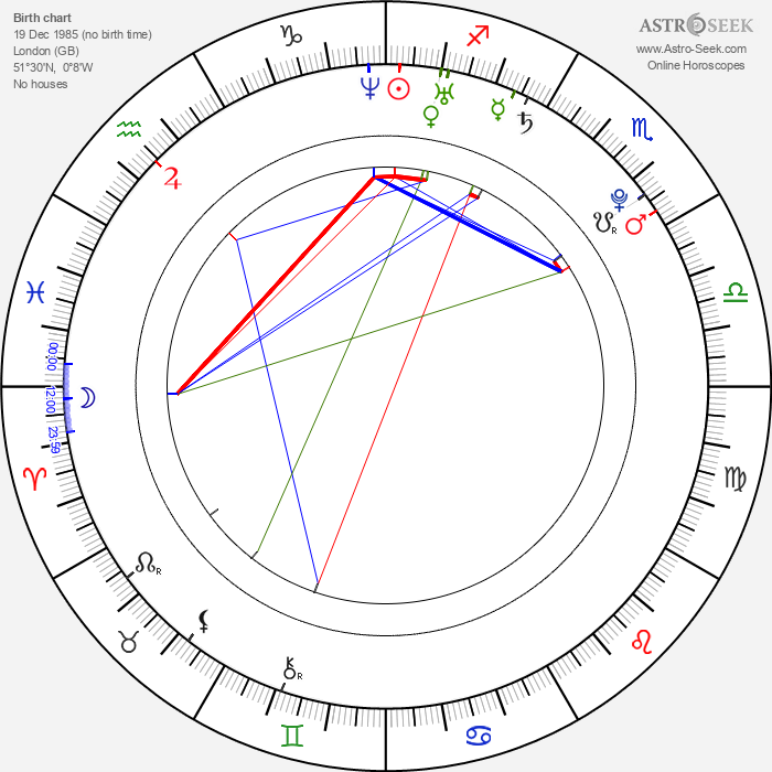 Lady Sovereign - Astrology Natal Birth Chart