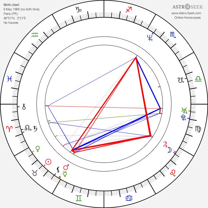 Lætitia Sadier - Astrology Natal Birth Chart