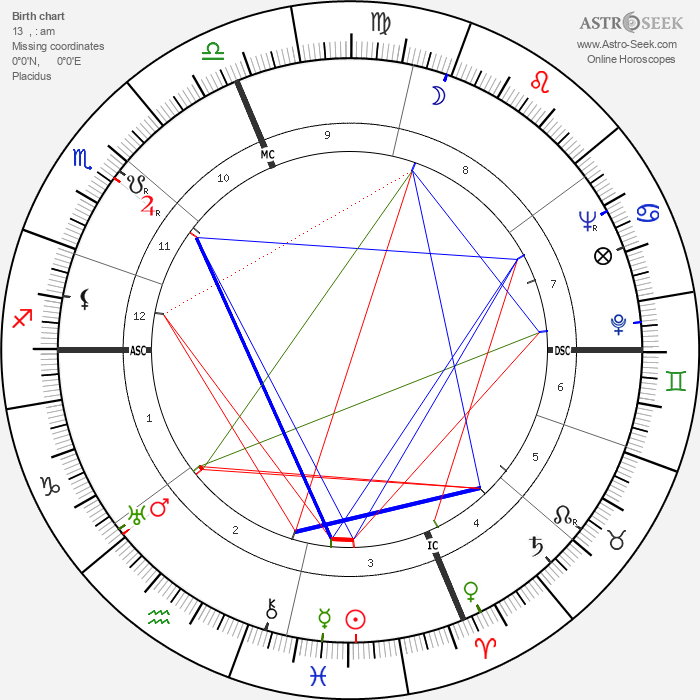 Lafayette Ron Hubbard - Astrology Natal Birth Chart