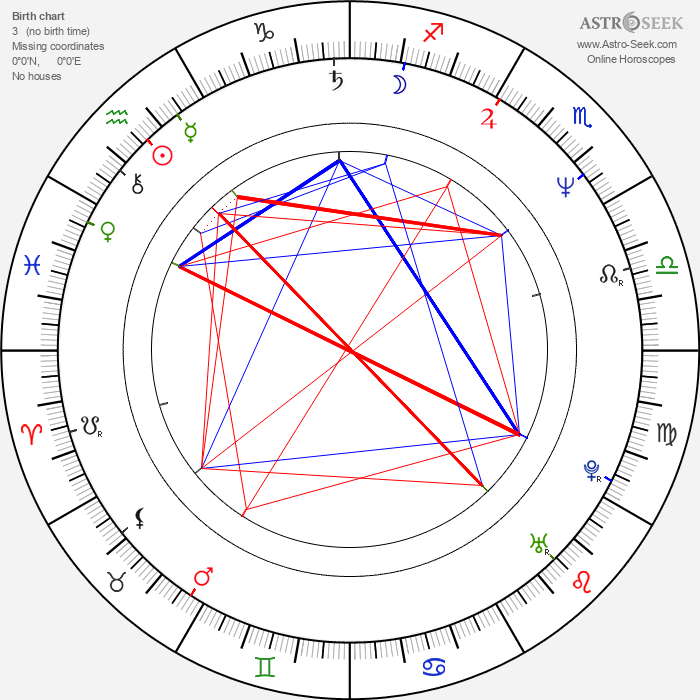 Laine Mägi - Astrology Natal Birth Chart