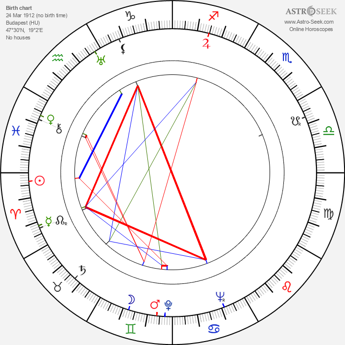 Lajos Alszeghy - Astrology Natal Birth Chart