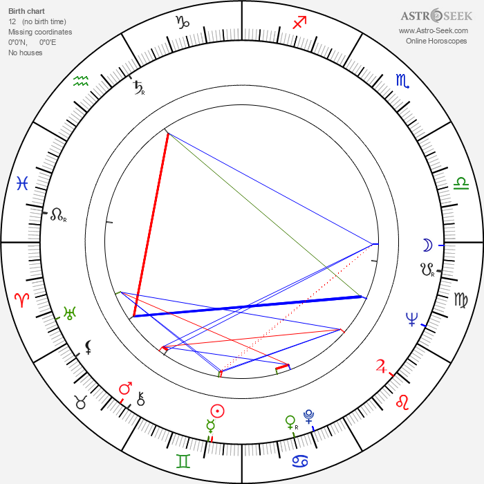Lalo Schifrin - Astrology Natal Birth Chart