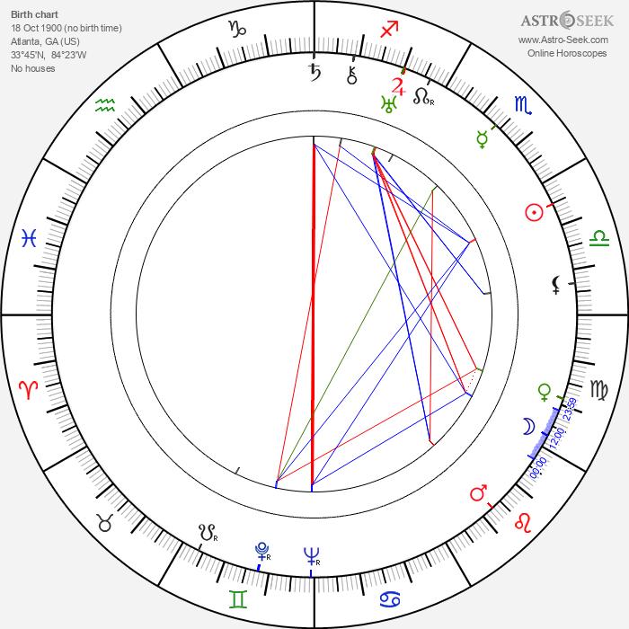 Lamar Trotti - Astrology Natal Birth Chart