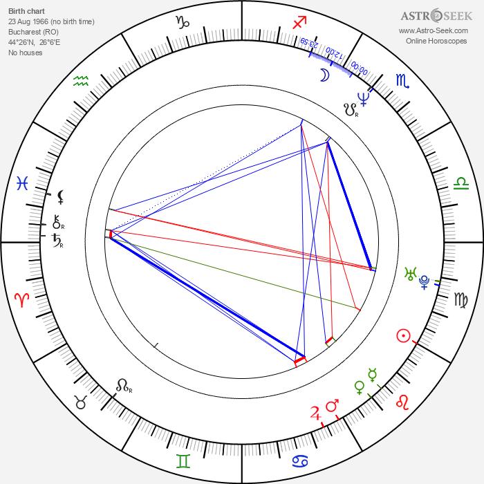 Lamia Beligan - Astrology Natal Birth Chart