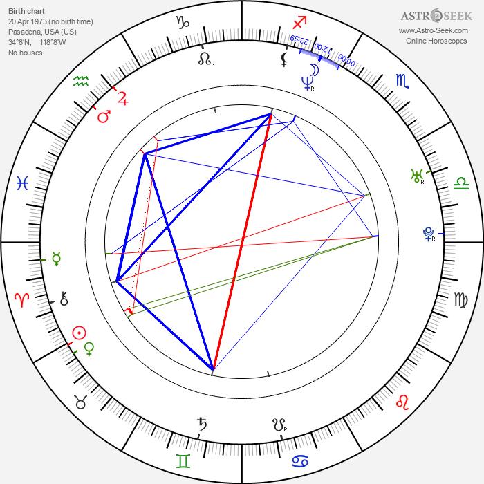 Lamond Murray - Astrology Natal Birth Chart