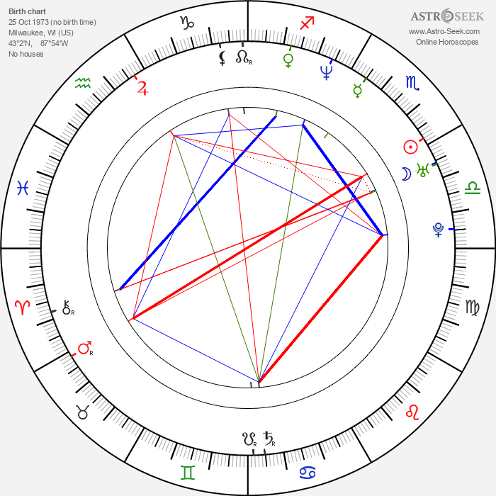 Lamont Bentley - Astrology Natal Birth Chart