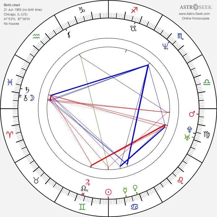Lana Wachowski - Astrology Natal Birth Chart
