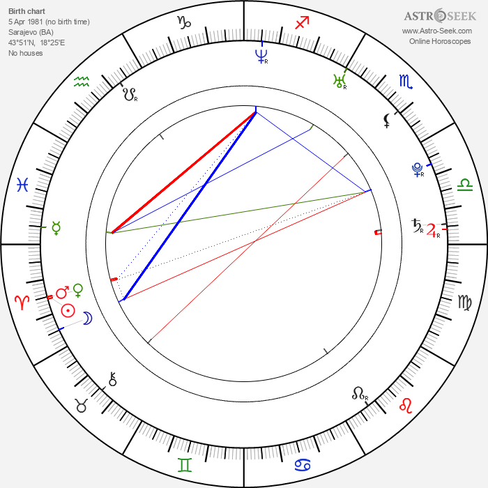 Lana Likic - Astrology Natal Birth Chart