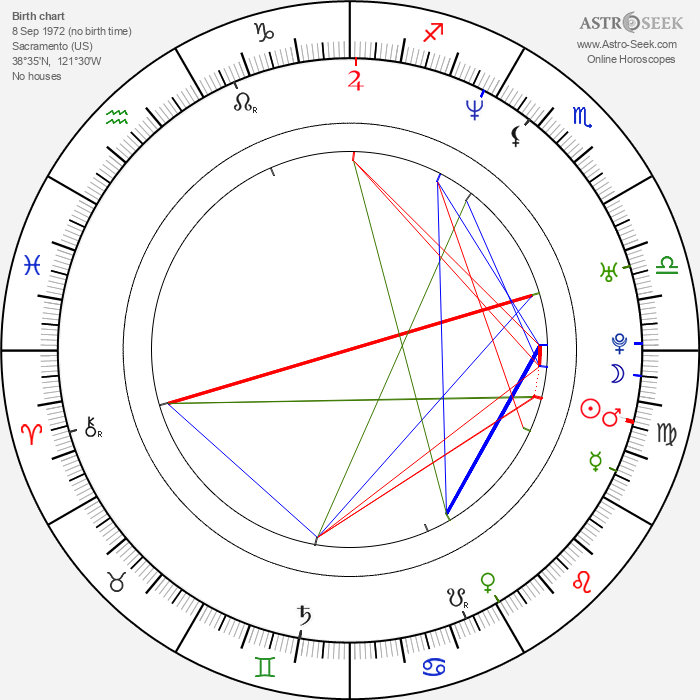 Lance Bangs - Astrology Natal Birth Chart