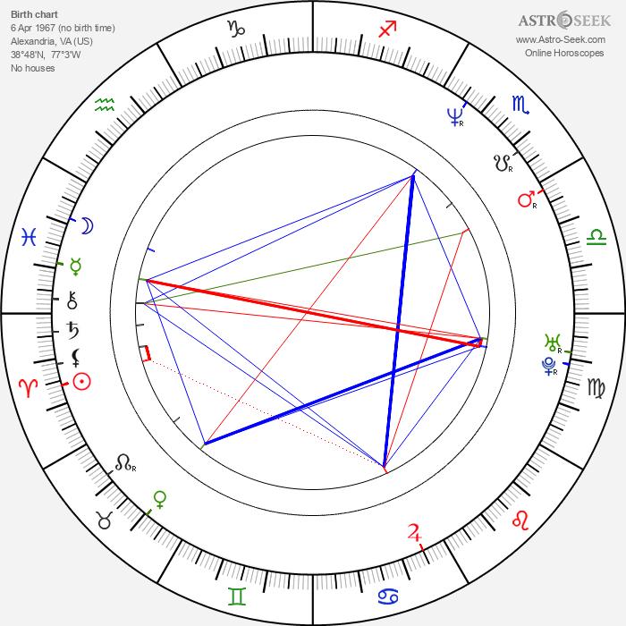 Lance Doty - Astrology Natal Birth Chart