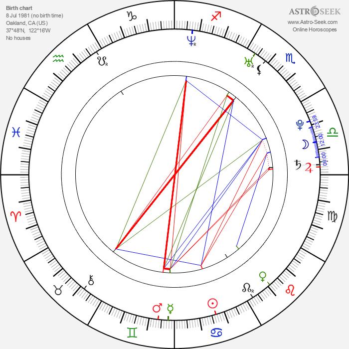 Lance Gross - Astrology Natal Birth Chart