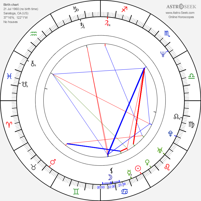 Lance Guest - Astrology Natal Birth Chart