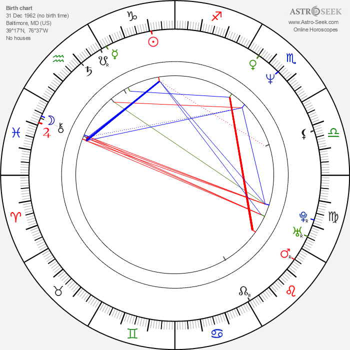 Lance Reddick - Astrology Natal Birth Chart