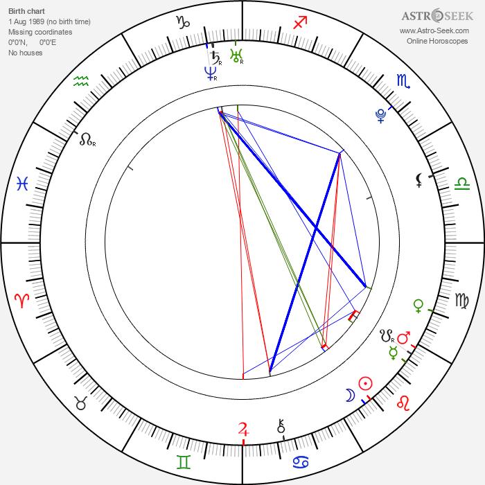 Landry Allbright - Astrology Natal Birth Chart