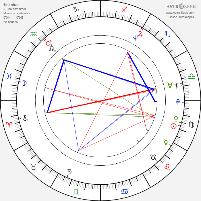 Landy Cannon - Astrology Natal Birth Chart