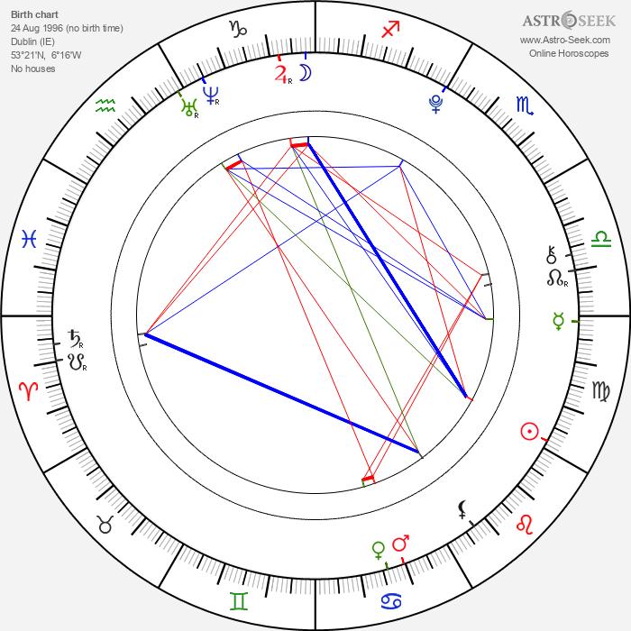 Laoise Murray - Astrology Natal Birth Chart