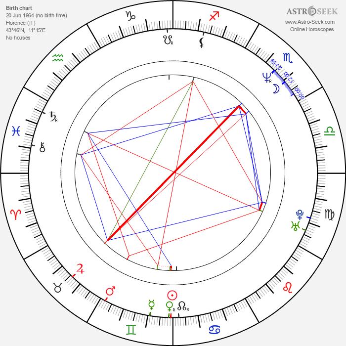 Lapo Pistelli - Astrology Natal Birth Chart