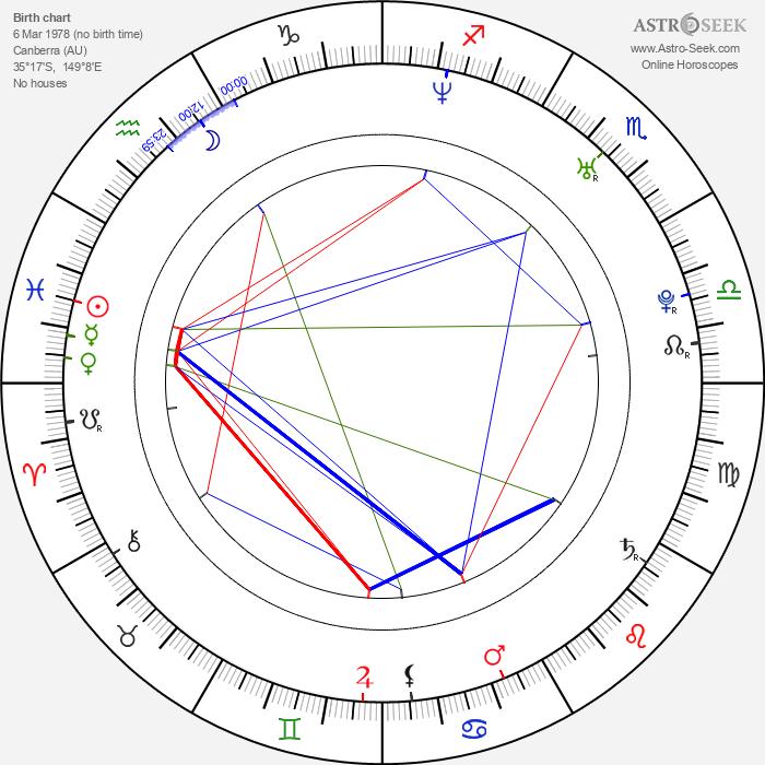 Lara Cox - Astrology Natal Birth Chart