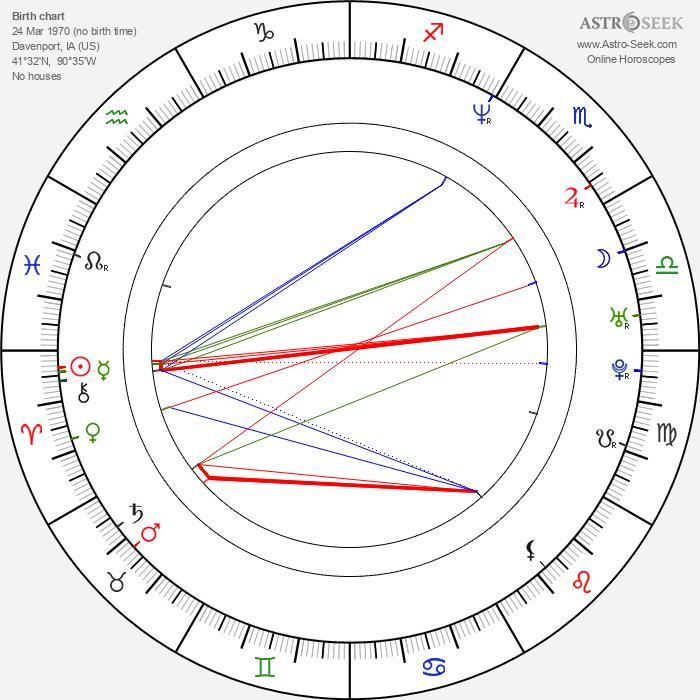 Lara Flynn Boyle - Astrology Natal Birth Chart