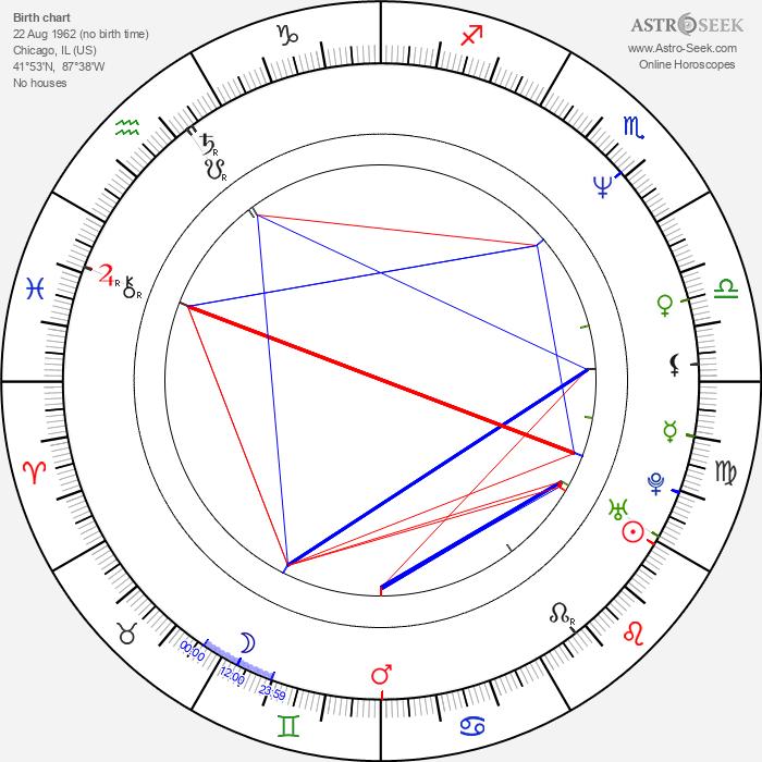 Lara Harris - Astrology Natal Birth Chart