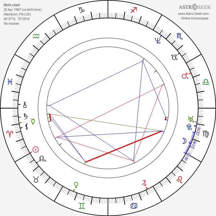 Lara Jill Miller - Astrology Natal Birth Chart