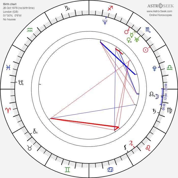 Lara-Joy Körner - Astrology Natal Birth Chart