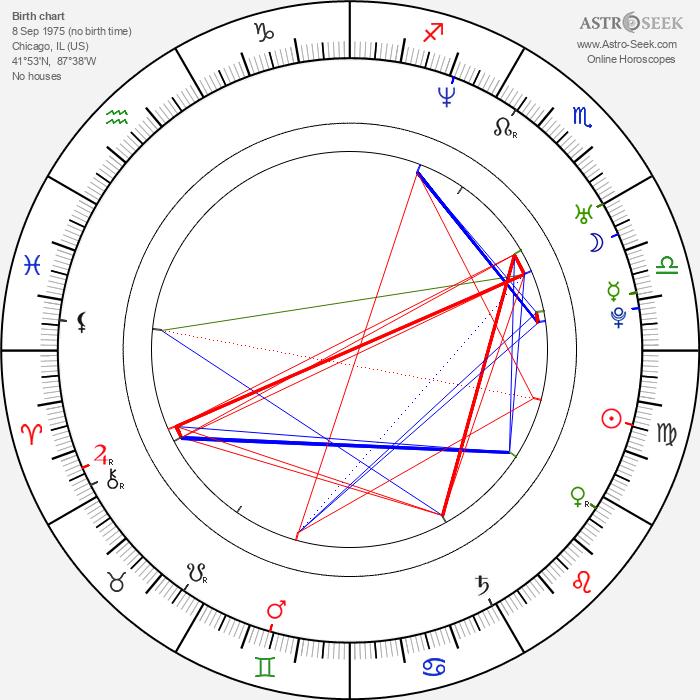 Larenz Tate - Astrology Natal Birth Chart