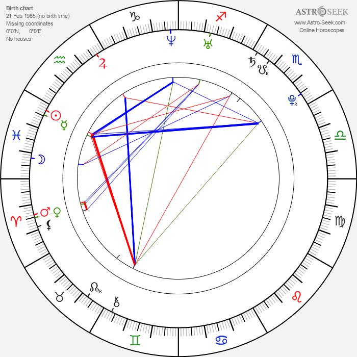 Larisa Bakurova - Astrology Natal Birth Chart